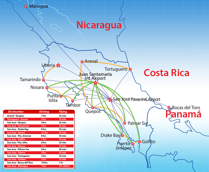 Volare Costa Rica Adventure And Family Vacation Travel Services